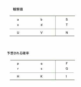 カイ二乗の適用.jpg